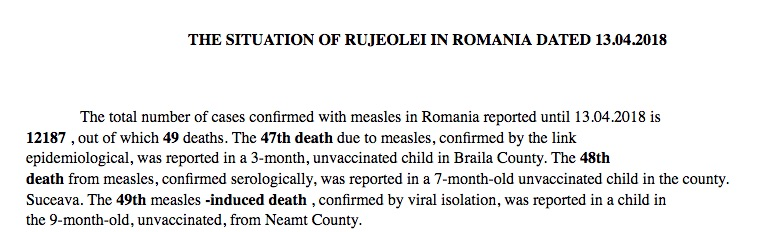 The National Center for Communicable Disease Control and Control in Romania is now reporting 49 measles deaths.