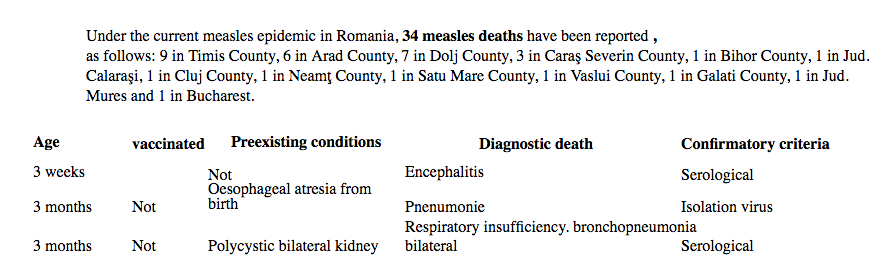 There are now 34 measles deaths from the outbreak in Romania, including a newborn who was just three weeks old.