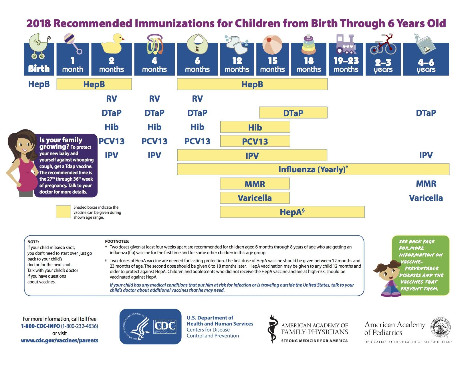 Costo de vacunas para bebes peru