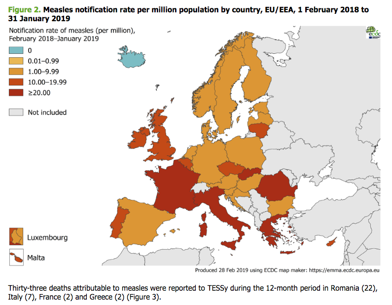 With so many measles cases in Europe, it shouldn't be a surprise to anyone that there are so many deaths.