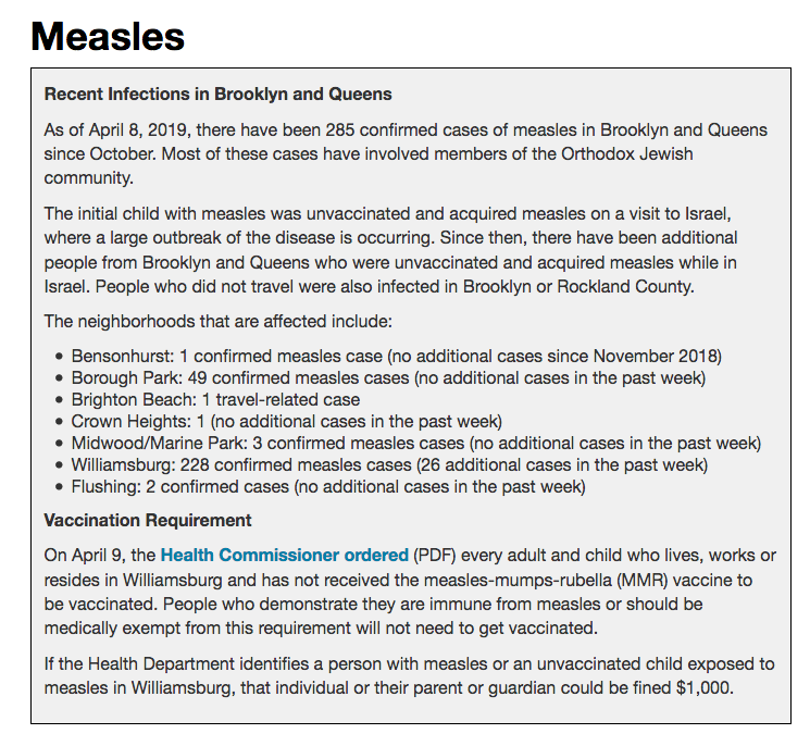 There have been 285 cases of measles in the Brooklyn outbreak.