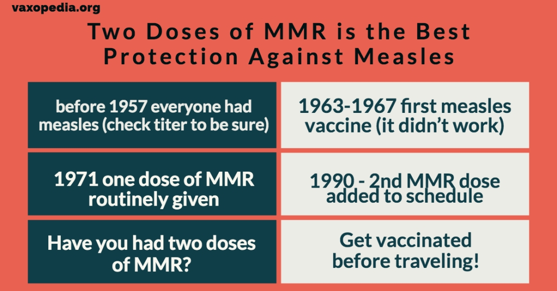How many doses of MMR have you had?