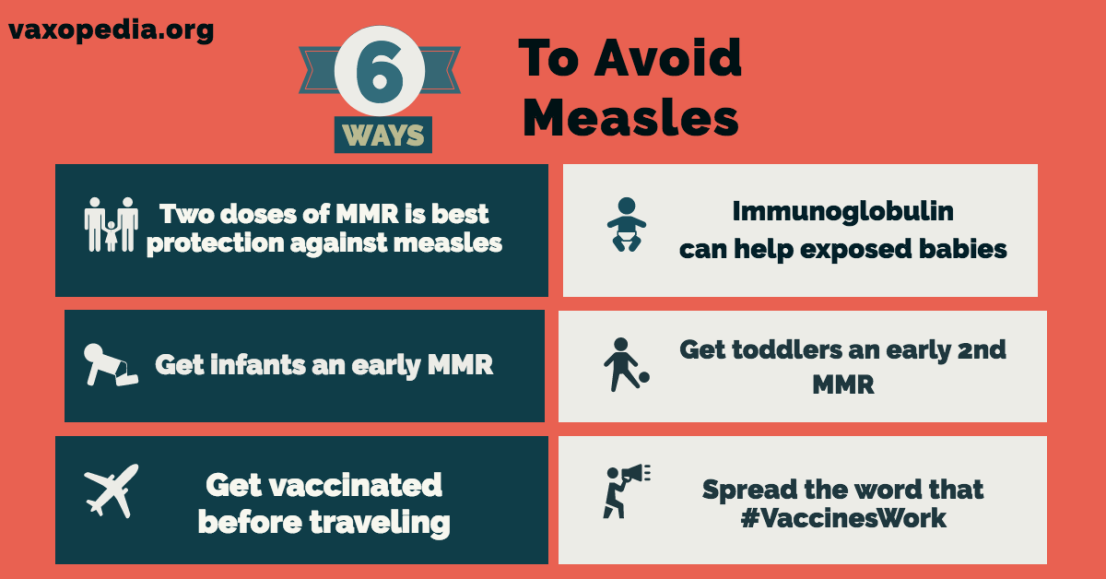 You can avoid getting measles.